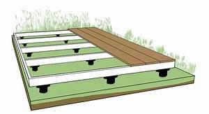 Tapis Plastique Ikea : simple tapis exterieur terrasse ikea design construire un abri de jardin en bois soi with ikea ~ Teatrodelosmanantiales.com Idées de Décoration