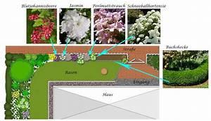 Gartenplaner Online. gartenplaner online gratis. gartenplaner online ...