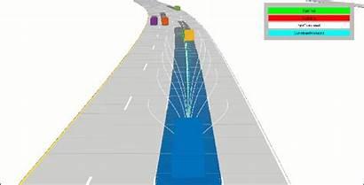 Planning Trajectory Path Frenet Highway Using Mathworks