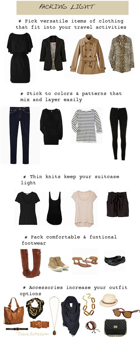 How To Pack Light Travelista