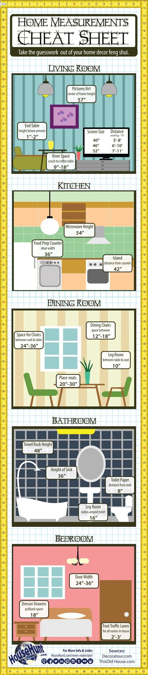 home measurements cheat sheet infographic home