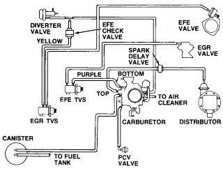 fundamentals to understanding automobile electrical and vacuum diagrams school automotive