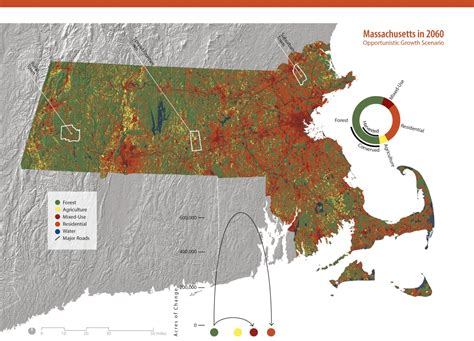 was fressen mäuse changes to the land four scenarios for the future of the massachusetts landscape harvard forest