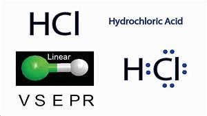 Diagram Of Hcl Molecule