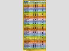 Calendario de Siembra Acuaponia Indoor