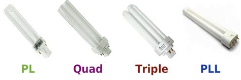 what is a cfl l replace compact fluorescent plug in ls with led
