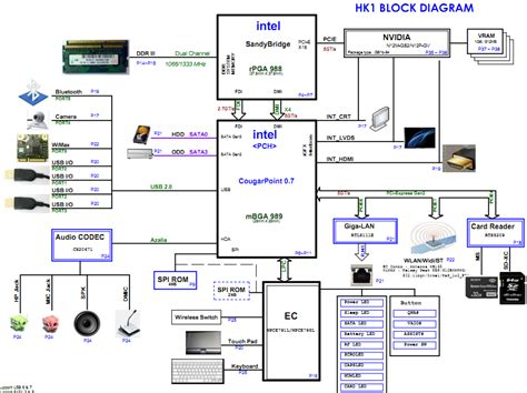 Diagram Of Sony sony schematics laptop schematic