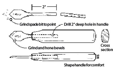 bit   marking knife popular woodworking magazine