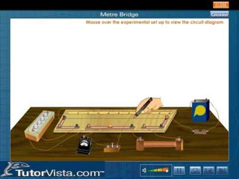 meter bridge youtube