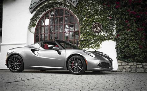 2016 Alfa Romeo 4c Spider Wallpapers Hd High Resolution