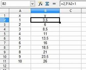 Näherungswert Berechnen : tabellenkalkulation seite 7 ~ Themetempest.com Abrechnung