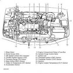 similiar hyundai engine diagrams 1996 keywords hyundai accent engine diagram also 2004 hyundai sonata engine diagram