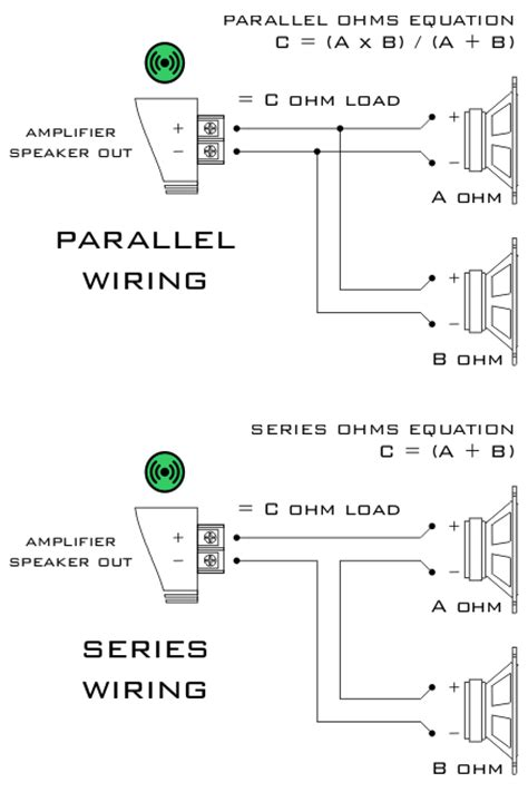 Subwoofer Series Parallel Wiring Diagram by Hawg Wired