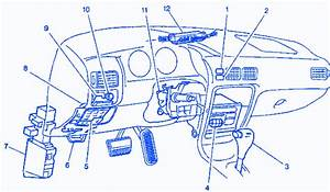 Chevrolet Prizm 2000 In The Dash Fuse Box  Block Circuit Breaker Diagram  U00bb Carfusebox