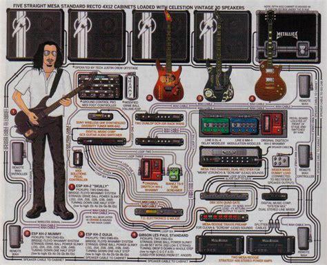 Wiring Diagram Of Guitar