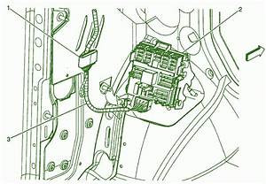2005 Chevy Malibu Interior Fuse Diagram