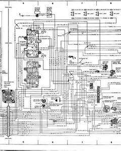 similiar 1984 jeep cj7 wiring diagram keywords fuse box diagram on 1984 cj7 in addition 1984 jeep cj7 wiring diagram