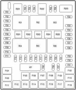 Ford F-150  2004 - 2008  - Fuse Box Diagram