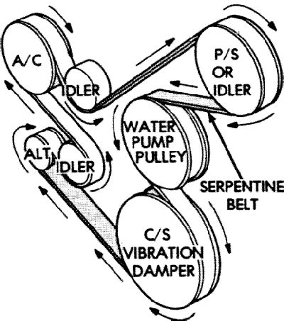 Jeep Wrangler Serpentine Belt Diagram