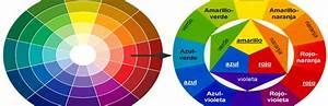 Teoría del color ⋆ ARTENATIVO⋆