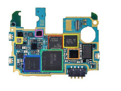 Memoria Interna Samsung S5 Poti Schimba Sau Mari Memorie Ram La Un Telefon