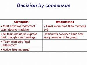 Group decision making technique