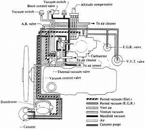 1984 Nissan Pickup Carburetor Diagram