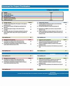Project Management Scorecard Examples Pictures to Pin on ...