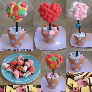 Deco Bonbon Anniversaire : arbres a bonbons ~ Melissatoandfro.com Idées de Décoration