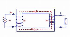 Transformer Working  Principle  Construction  Emf Equation