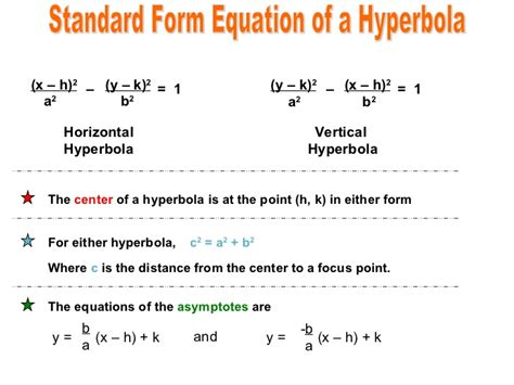 What Is The Standard Form Of The Equation Of A Hyperbola? Socratic