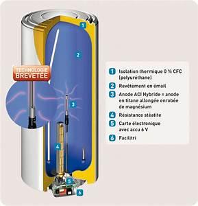 Chauffe Eau Steatite 300l : chauffe eau duralis stable r s st atite capacit 300 ~ Dailycaller-alerts.com Idées de Décoration