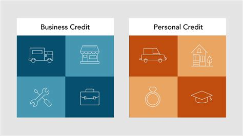 business education center business credit abcs