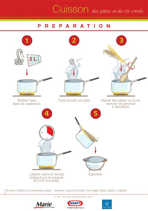 comment cuisiner des pates cuisson des pâtes et du riz créole
