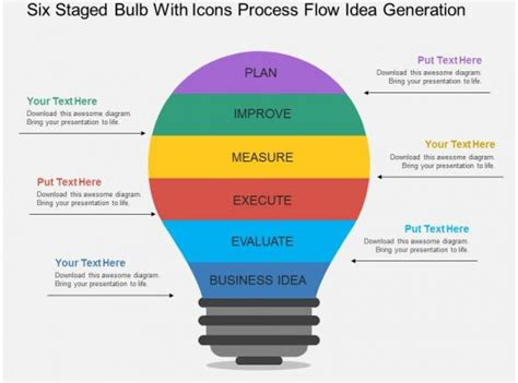 staged bulb  icons process flow idea generation
