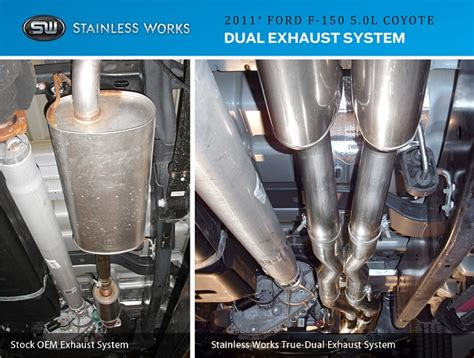 exhaust  level kit page  ford  forum