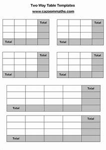 two way frequency table worksheet checks worksheet With frequency table template