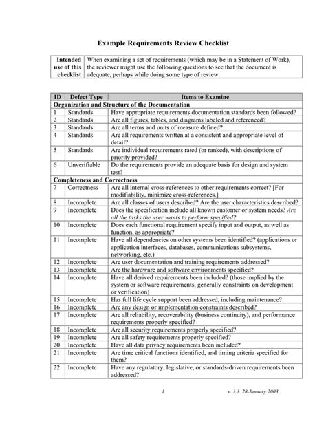 Review Of Systems Template Review Of Systems Checklist Template Templates Data
