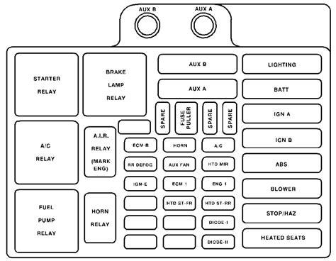gmc sierra mk   fuse box diagram auto genius