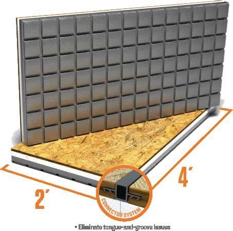 thermaldry flooring home depot 25 best ideas about basement subfloor on