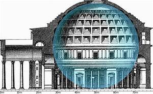 File:Pantheon section sphere.svg - Wikimedia Commons