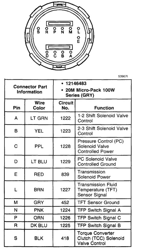 4l80e Transmission Wiring Diagram 2008 by 4l80e Connector Wiring Question Ls1tech Camaro And