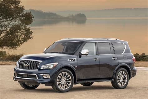Best Luxury Suvs With 3rdrow Seating  Carrrs Auto Portal