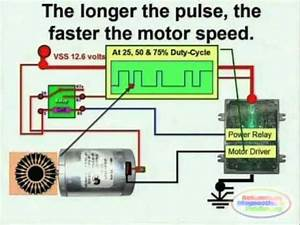 Electric Schematic Wiring : electric motor wiring diagram youtube ~ A.2002-acura-tl-radio.info Haus und Dekorationen