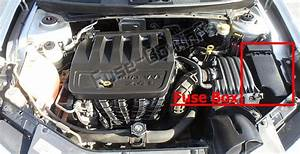 Fuse Box Diagram  U0026gt  Chrysler Sebring  Js  2007 U20132010