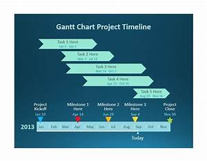 Organizational Flow Chart Template For Word 37 Free Gantt Chart Templates Excel Powerpoint Word