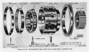 The Sherman Transmission  A Robust  And Advanced Transmission For The Time
