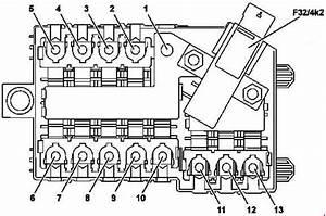 Mercedes-benz Glc-class X253 - Fuse Box Diagram