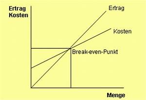 Variable Kosten Berechnen : strategy train break even analyse ~ Themetempest.com Abrechnung