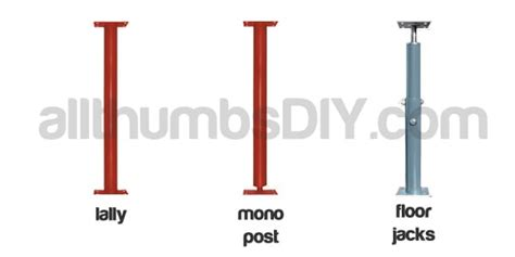 adjustable basement metal support post pictures  pin
